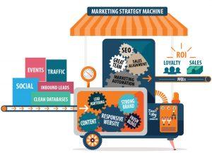 چالش بازاریابی B2B